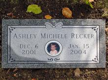 Sewickley Cemetery Headstone Pictures And Prices