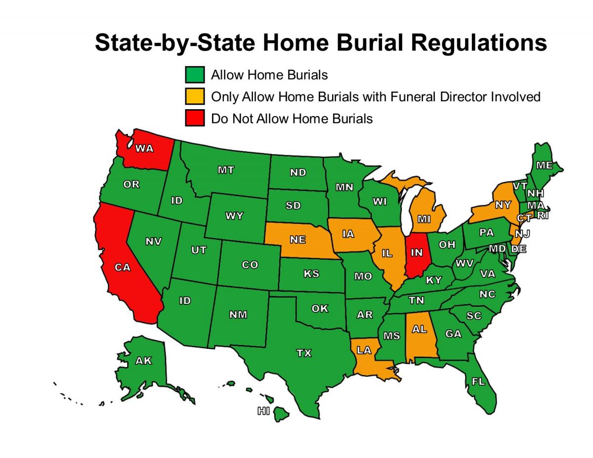 How You Can Be Buried on Your Own Property In All 50 States
